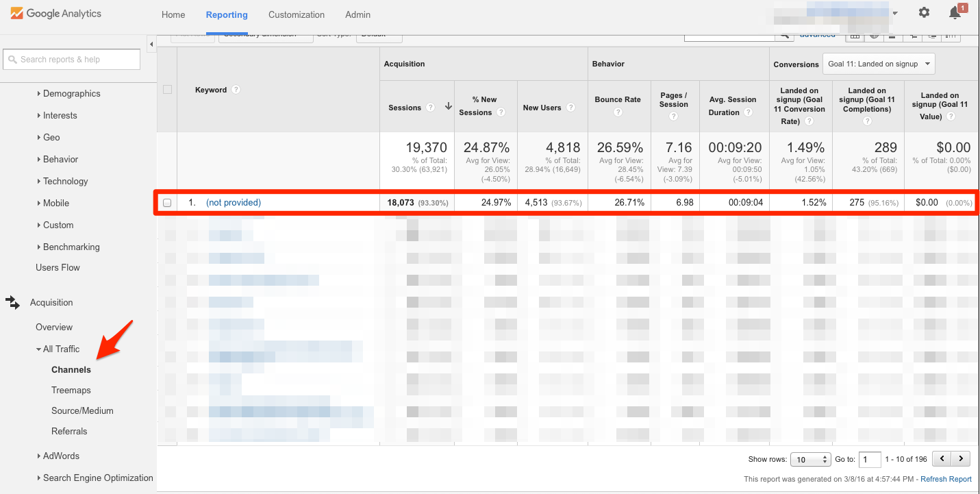 Google-Analytics-for-site-traffic-data-Organic-Channels