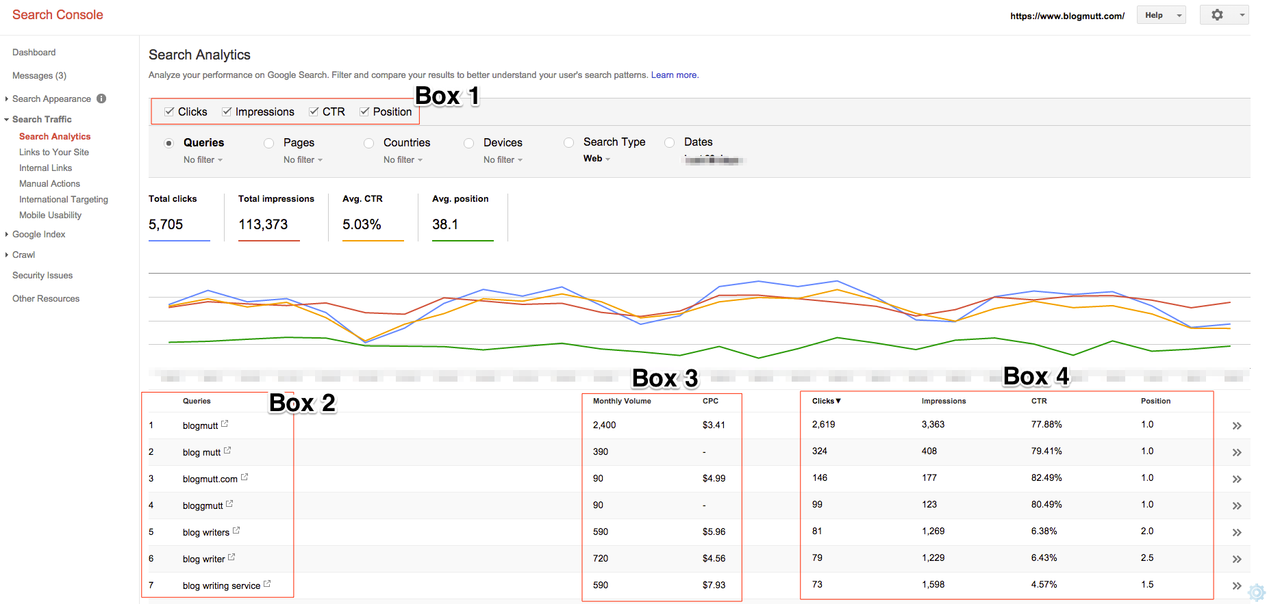 Google-Search-Console-view-queries-results-keywords