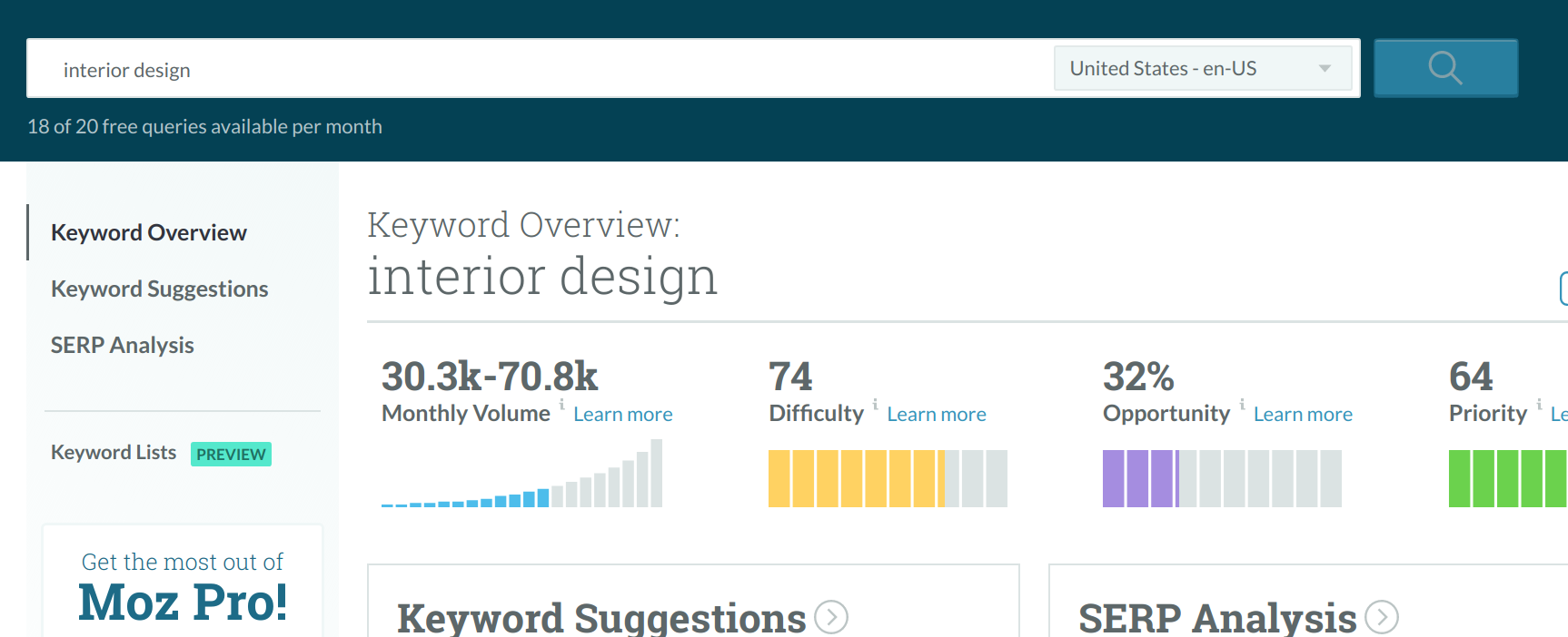 Moz-keyword-explorer-screenshot2