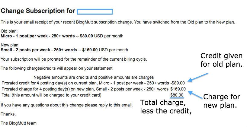 blogmutt-subscription-change-receipt