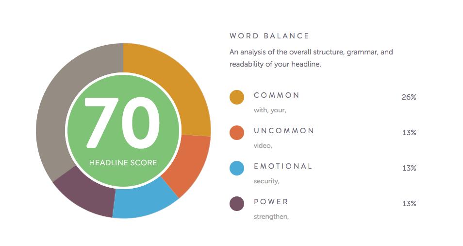 Score-Word-Balance.png