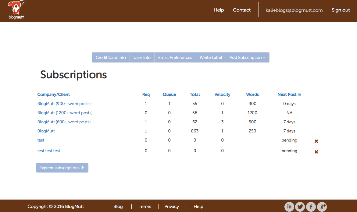 blogmutt-new-subscriptions-overview.png