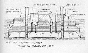 An illustration of a Brooklyn Bridge caisson.