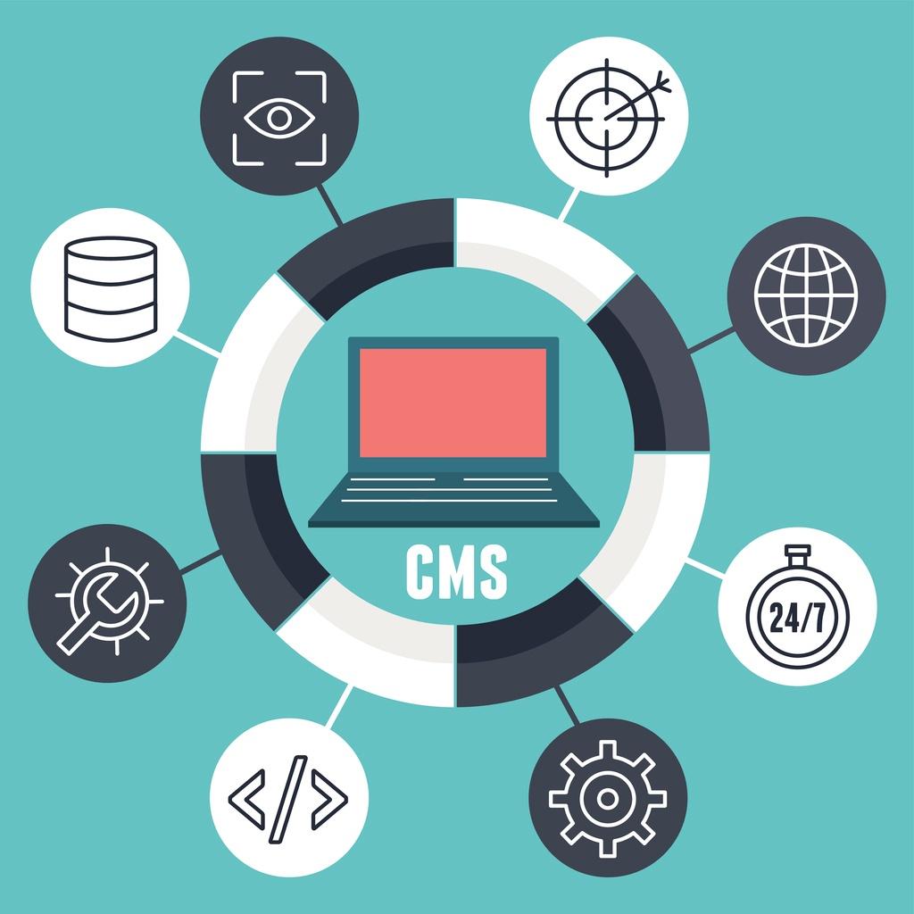 cms-blog-platform.jpg