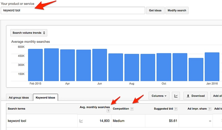 How to Do Keyword Research With Google Adwords Keyword Planner | Verblio