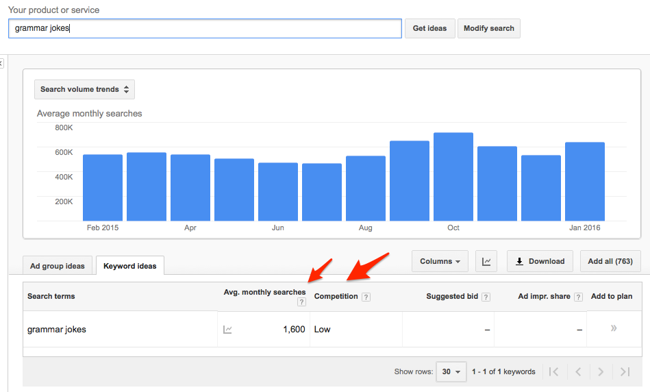google-keyword-planner-search-grammar-jokes