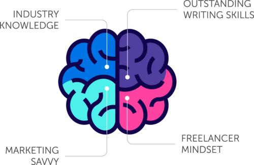 chart-writers-brain_FLAT